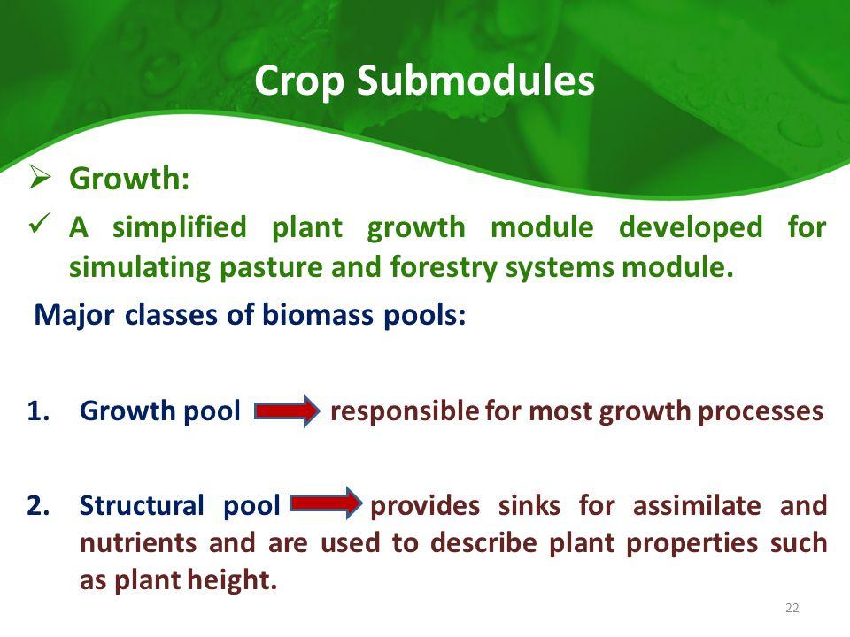 Crop Submodules Growth: