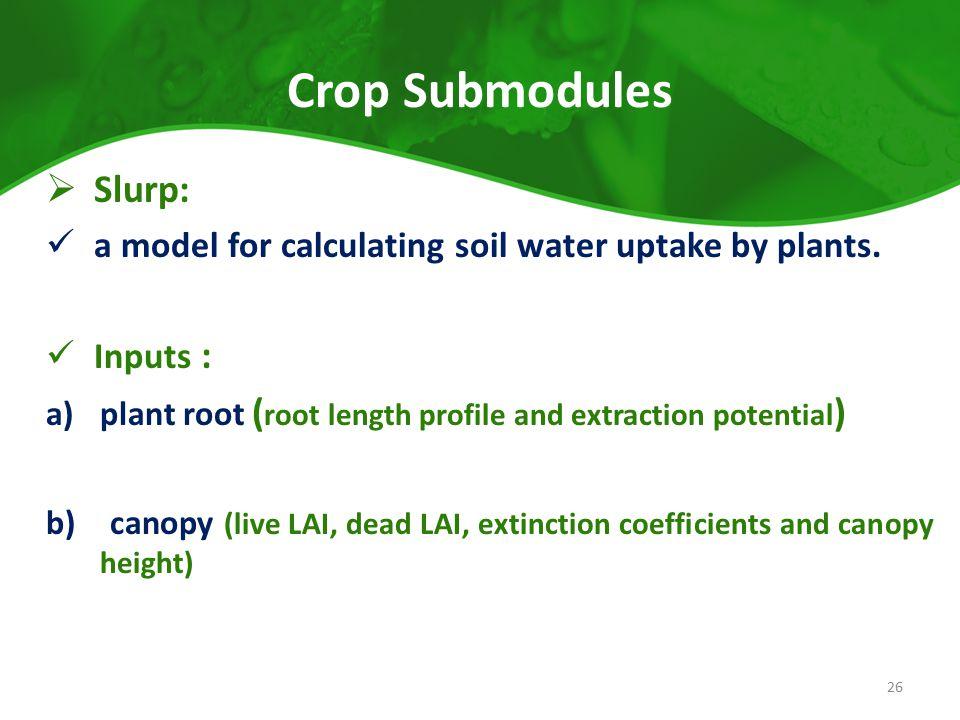 Crop Submodules Slurp: