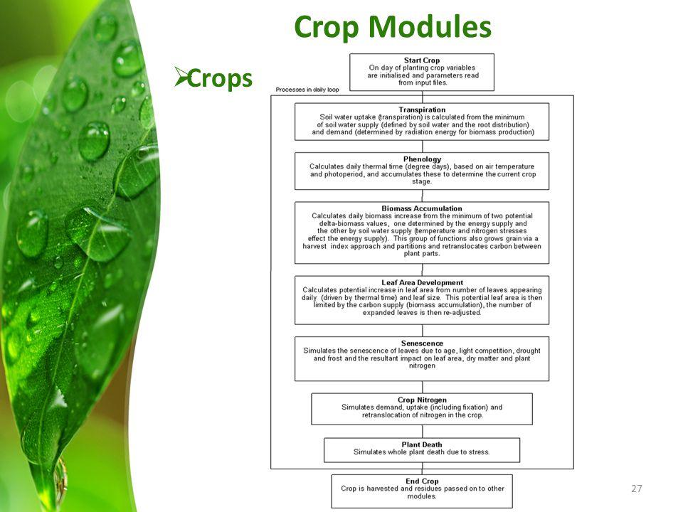 Crop Modules Crops