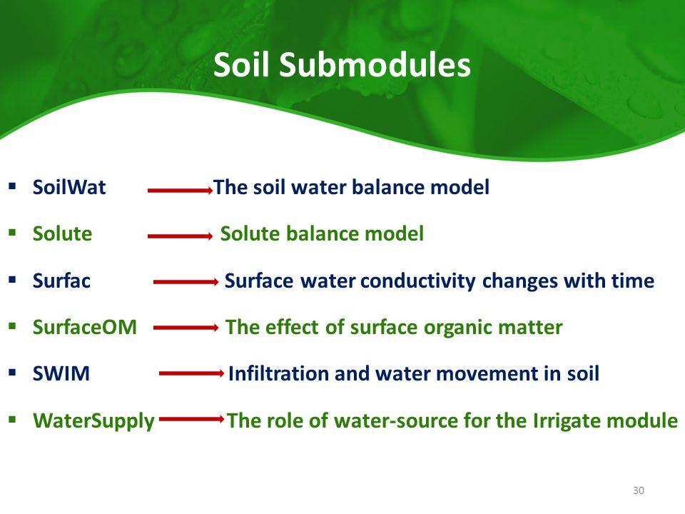 Soil Submodules SoilWat The soil water balance model