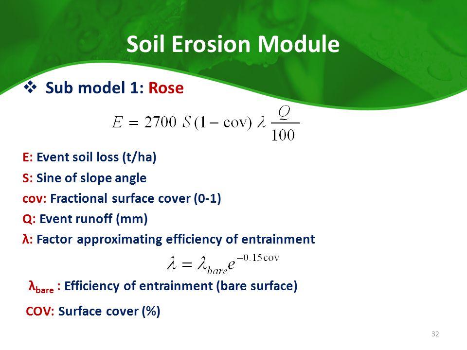 Soil Erosion Module Sub model 1: Rose E: Event soil loss (t/ha)