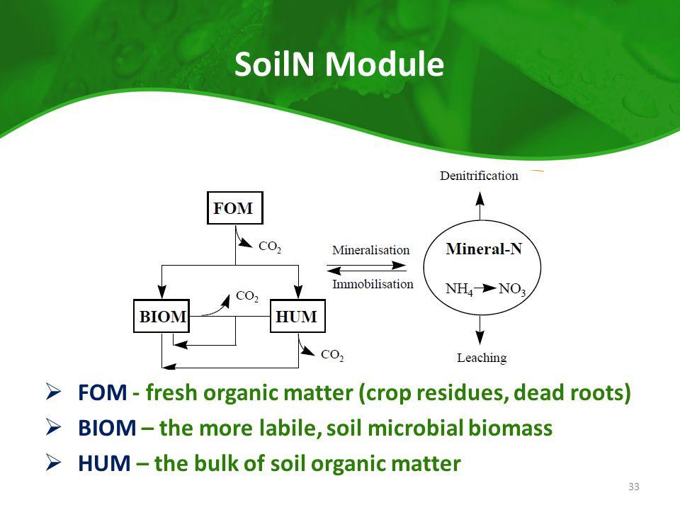 SoilN Module FOM - fresh organic matter (crop residues, dead roots)