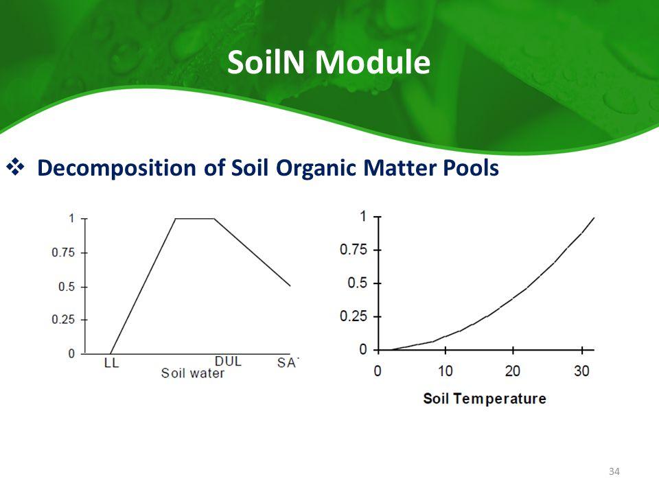 SoilN Module Decomposition of Soil Organic Matter Pools