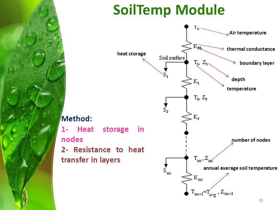 SoilTemp Module Method: 1- Heat storage in nodes