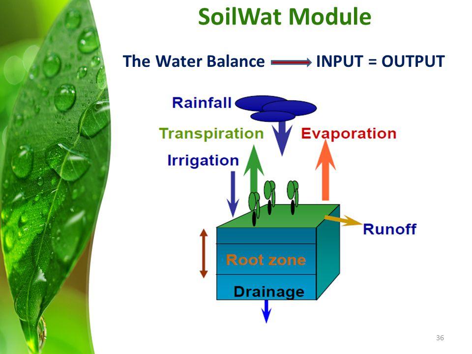 SoilWat Module The Water Balance INPUT = OUTPUT