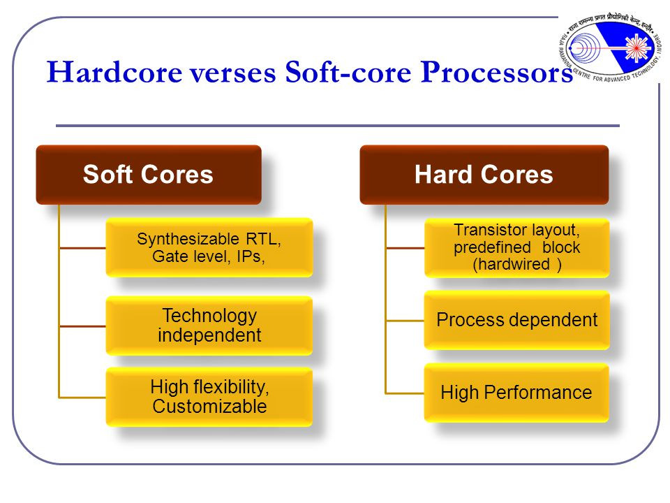 Hardcore verses Soft-core Processors