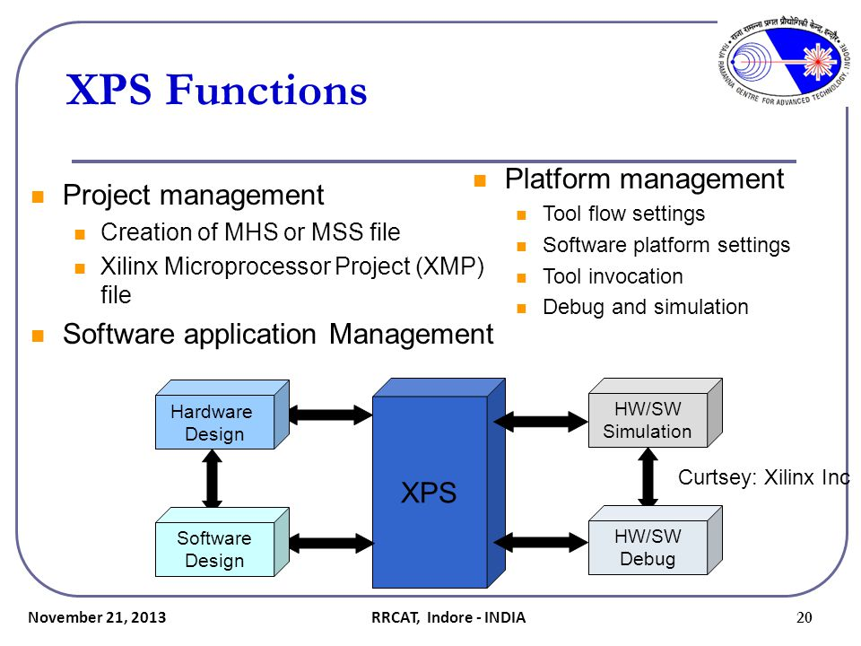 XPS Functions Platform management Project management