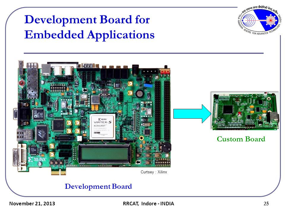 Development Board for Embedded Applications
