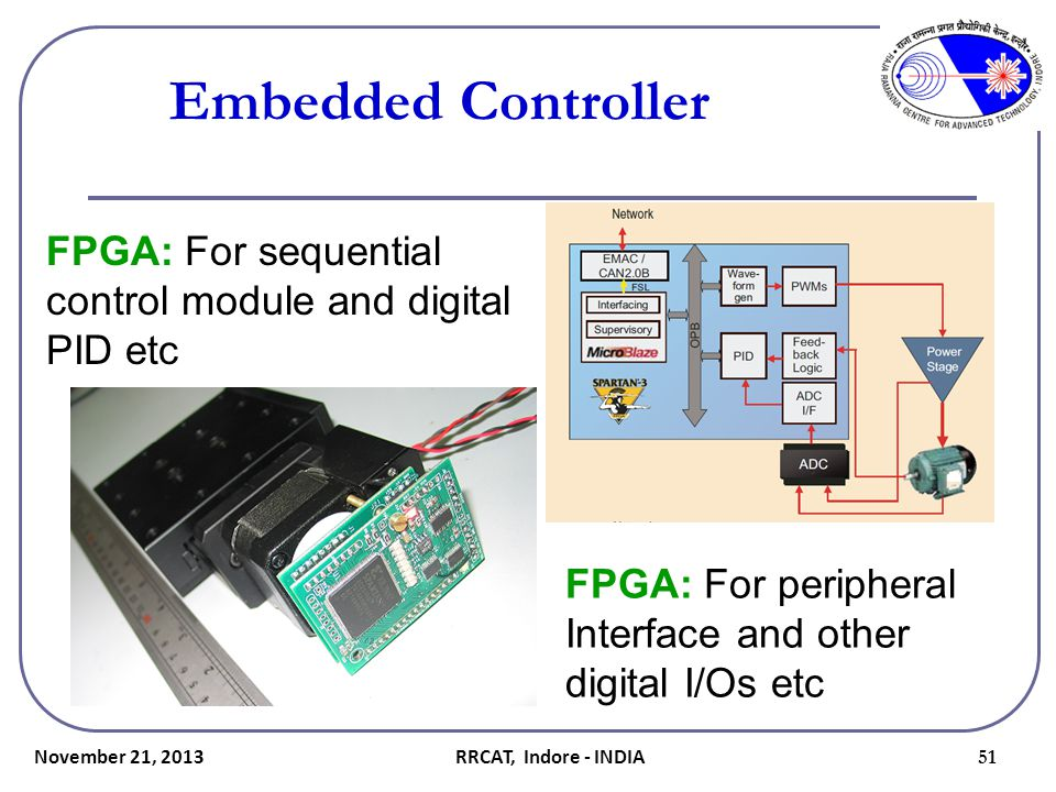 Embedded Controller FPGA: For sequential control module and digital PID etc. FPGA: For peripheral Interface and other digital I/Os etc.