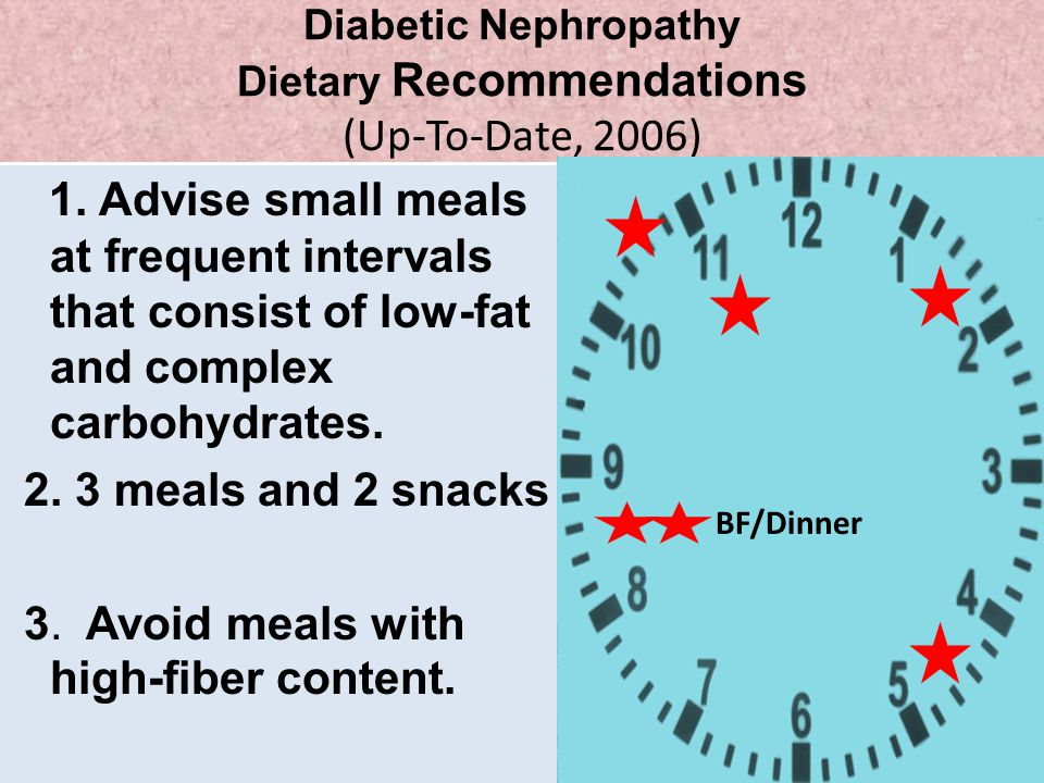 Diabetic Nephropathy Dietary Recommendations (Up-To-Date, 2006)