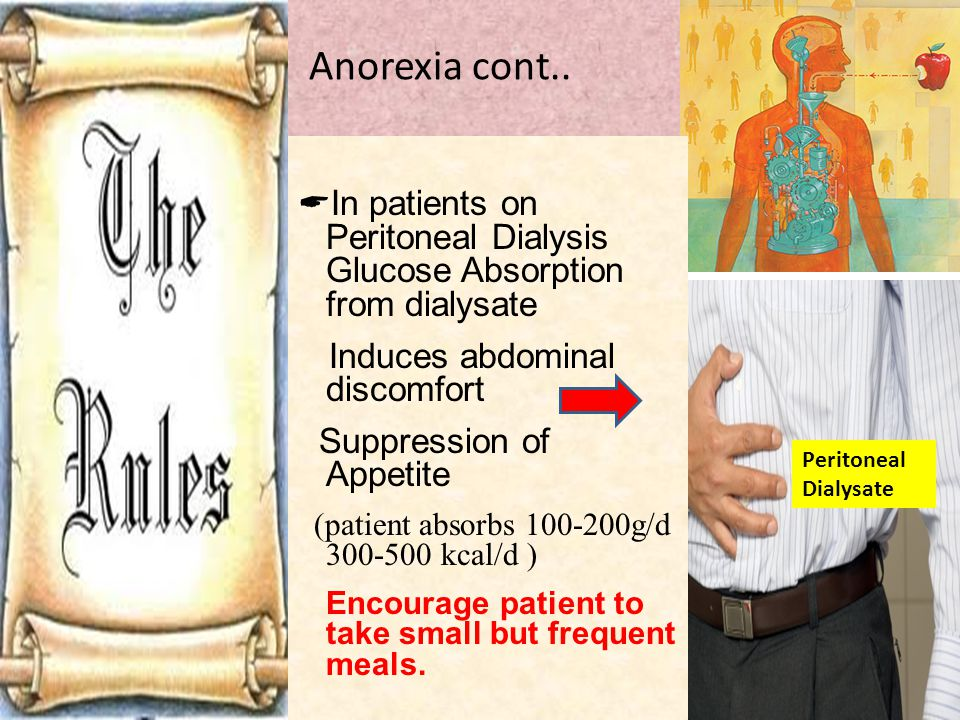 Anorexia cont.. Induces abdominal discomfort Suppression of Appetite