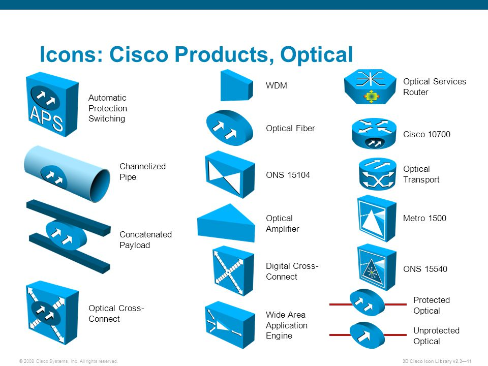Icons: Cisco Products, Optical