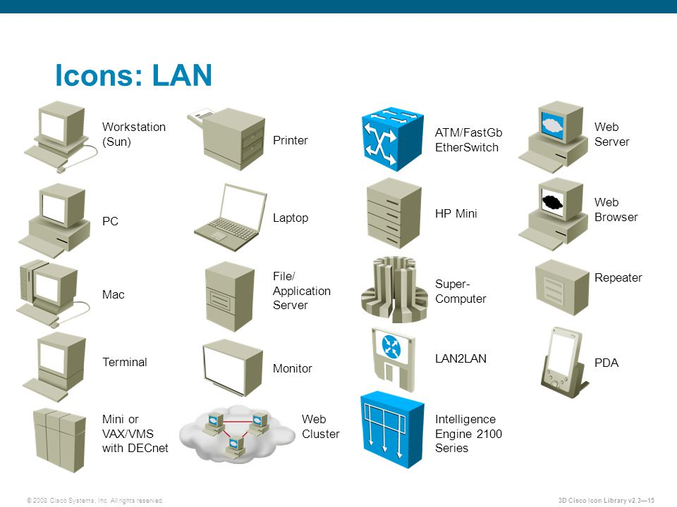 Icons: LAN Workstation (Sun) Web Server ATM/FastGb EtherSwitch Printer