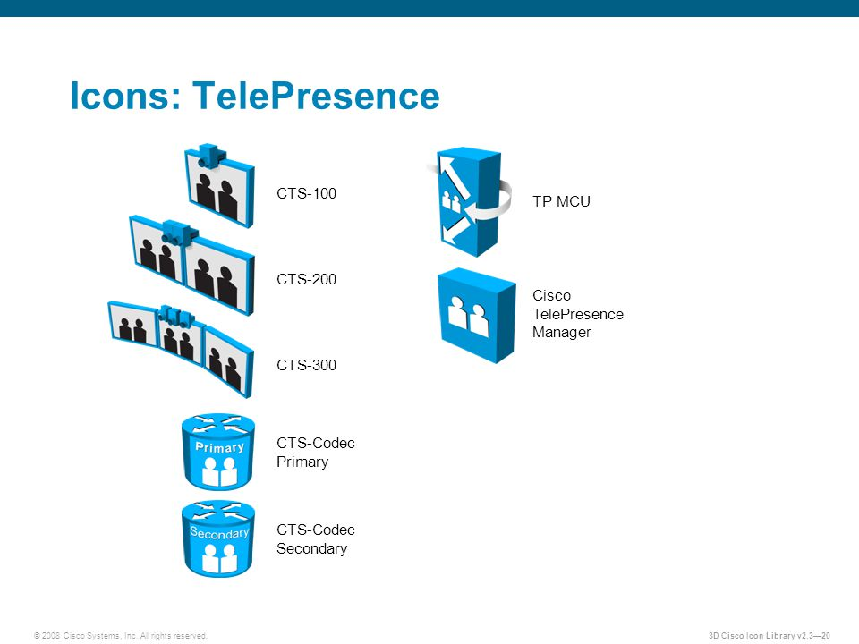 Icons: TelePresence CTS-100 TP MCU CTS-200 Cisco TelePresence Manager