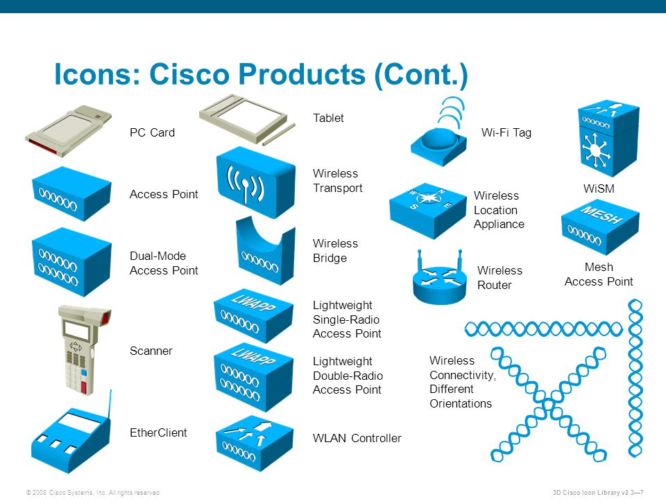 showing post media for cisco wireless access point symbol cisco wireless access point symbol icons cisco products cont
