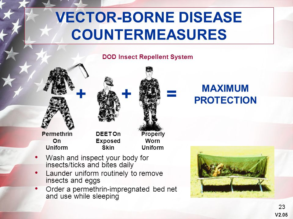 Operation Iraqi Freedom Preventive Medicine Briefing
