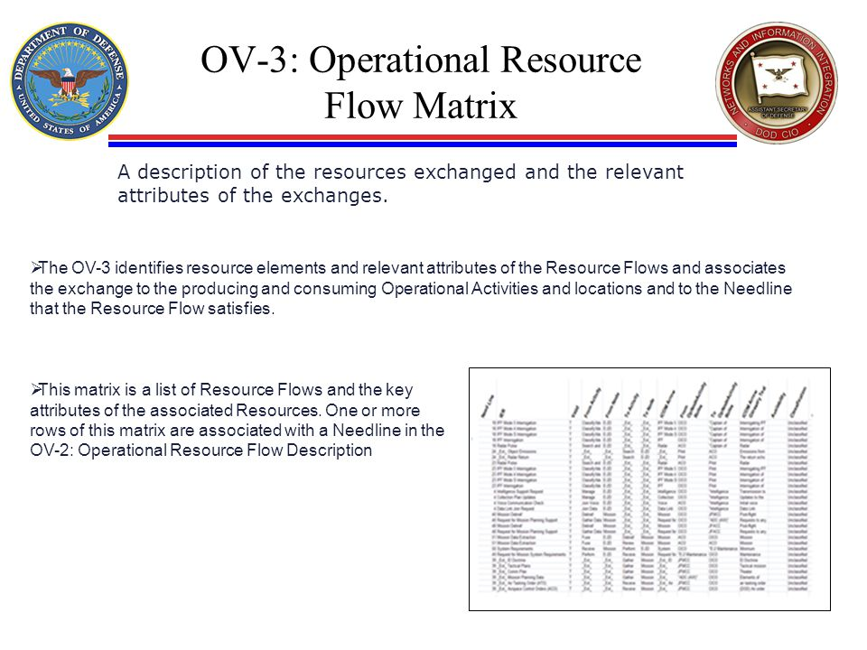 OV-3: Operational Resource Flow Matrix