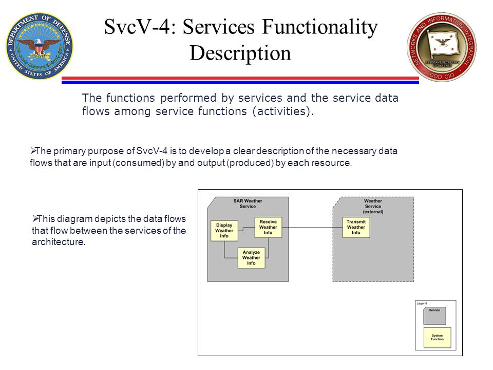 SvcV-4: Services Functionality Description