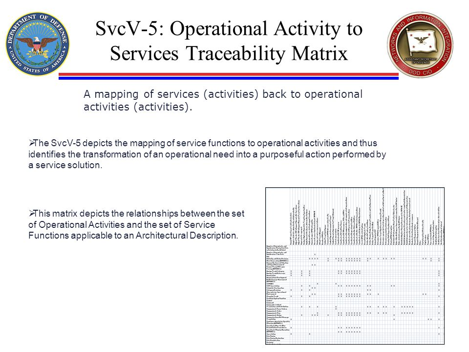 SvcV-5: Operational Activity to Services Traceability Matrix