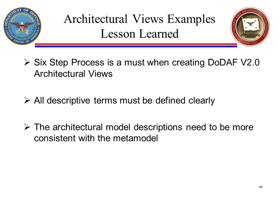 Architectural Views Examples Lesson Learned