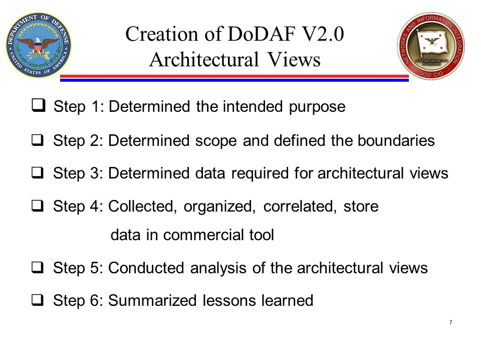 Creation of DoDAF V2.0 Architectural Views