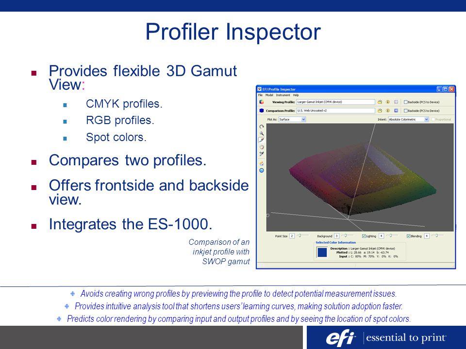 Profiler Inspector Provides flexible 3D Gamut View: