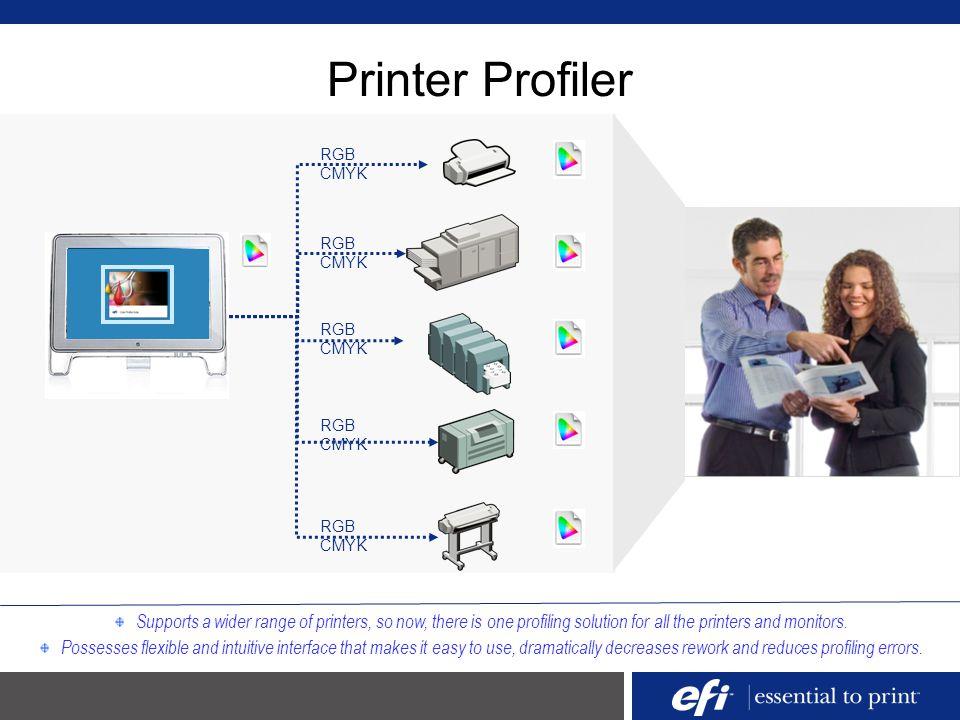 Printer Profiler RGB. CMYK. RGB. CMYK. RGB. CMYK. RGB. CMYK. RGB. CMYK.