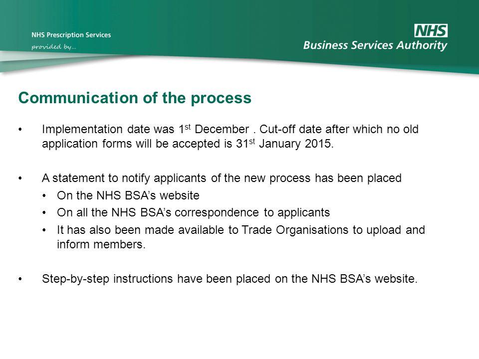 Communication of the process