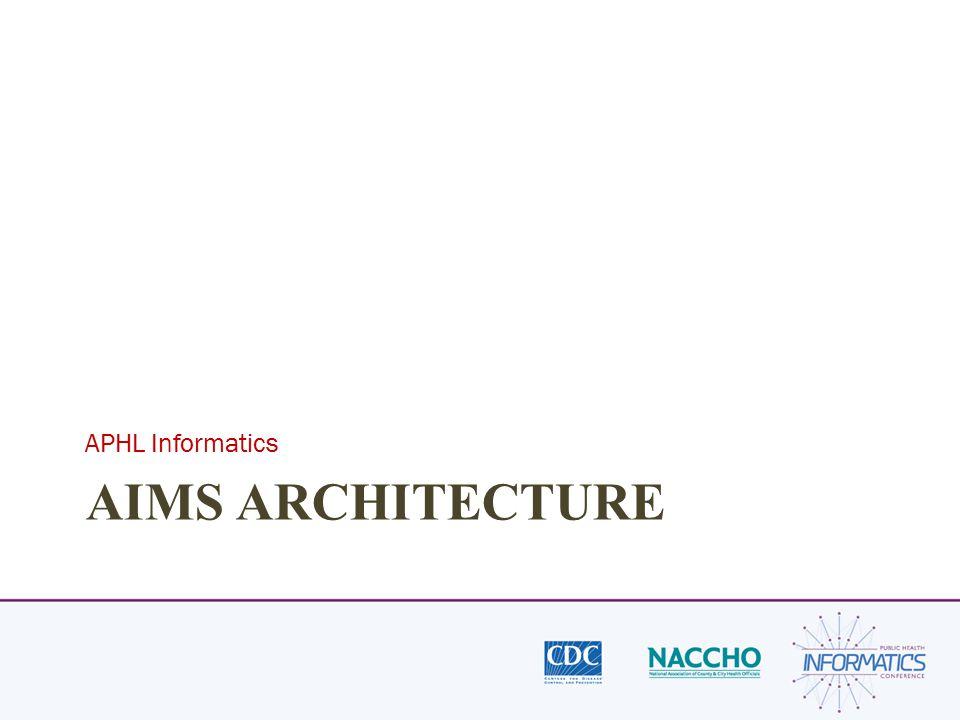 APHL Informatics AIMS Architecture