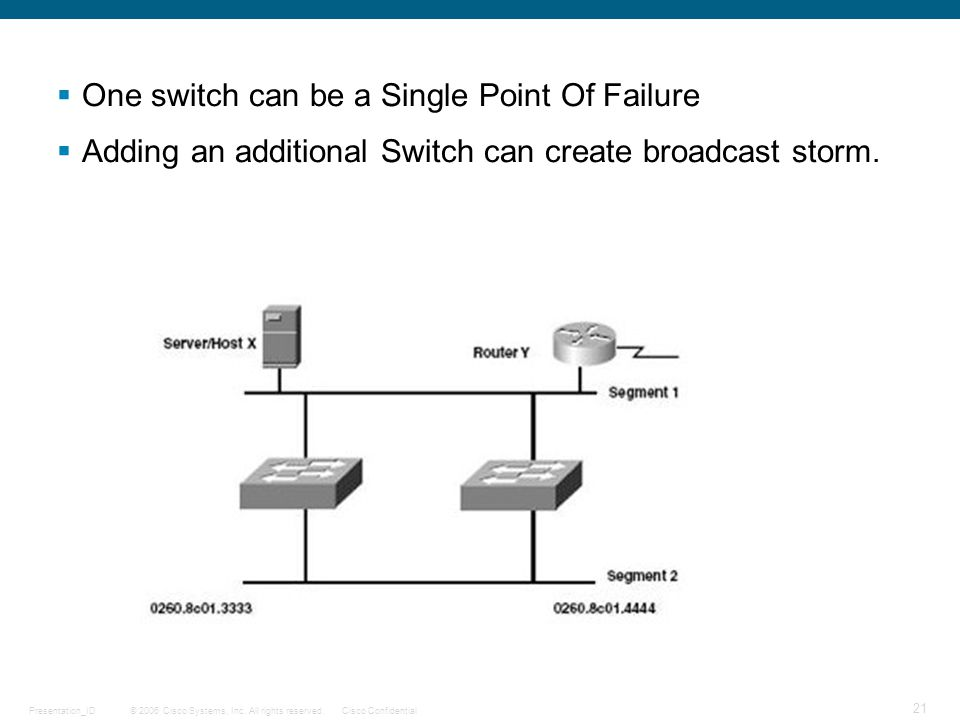 One switch can be a Single Point Of Failure