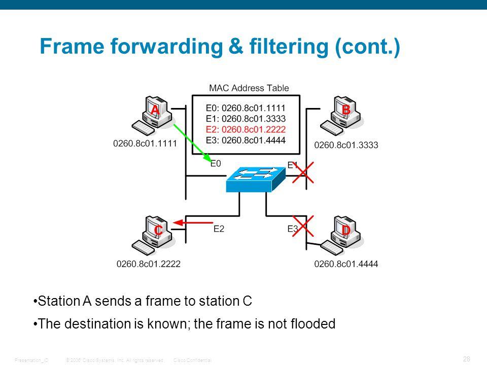 Frame forwarding & filtering (cont.)