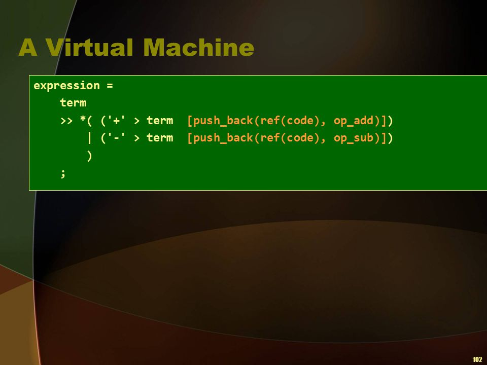 A Virtual Machine expression = term