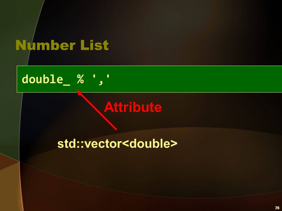 Number List Attribute double_ % , std::vector<double>