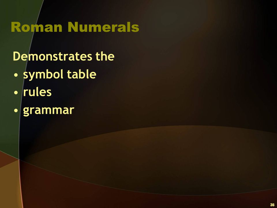 Roman Numerals Demonstrates the symbol table rules grammar