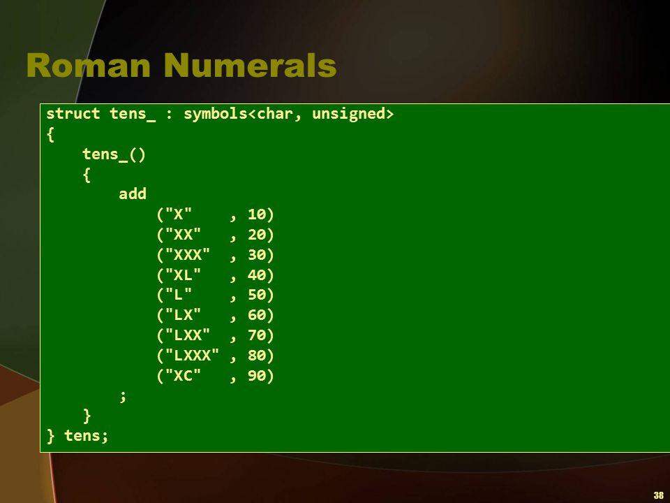 Roman Numerals struct tens_ : symbols<char, unsigned> { tens_()