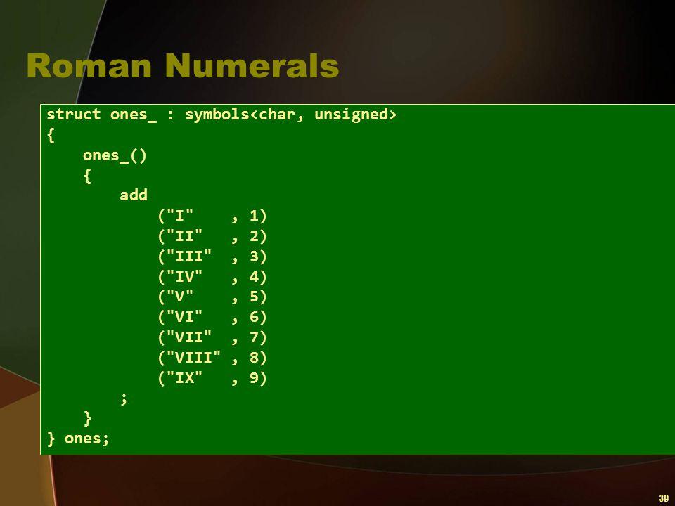 Roman Numerals struct ones_ : symbols<char, unsigned> { ones_()