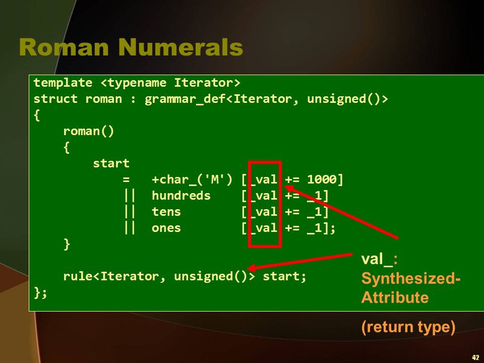 Roman Numerals val_: Synthesized-Attribute (return type)