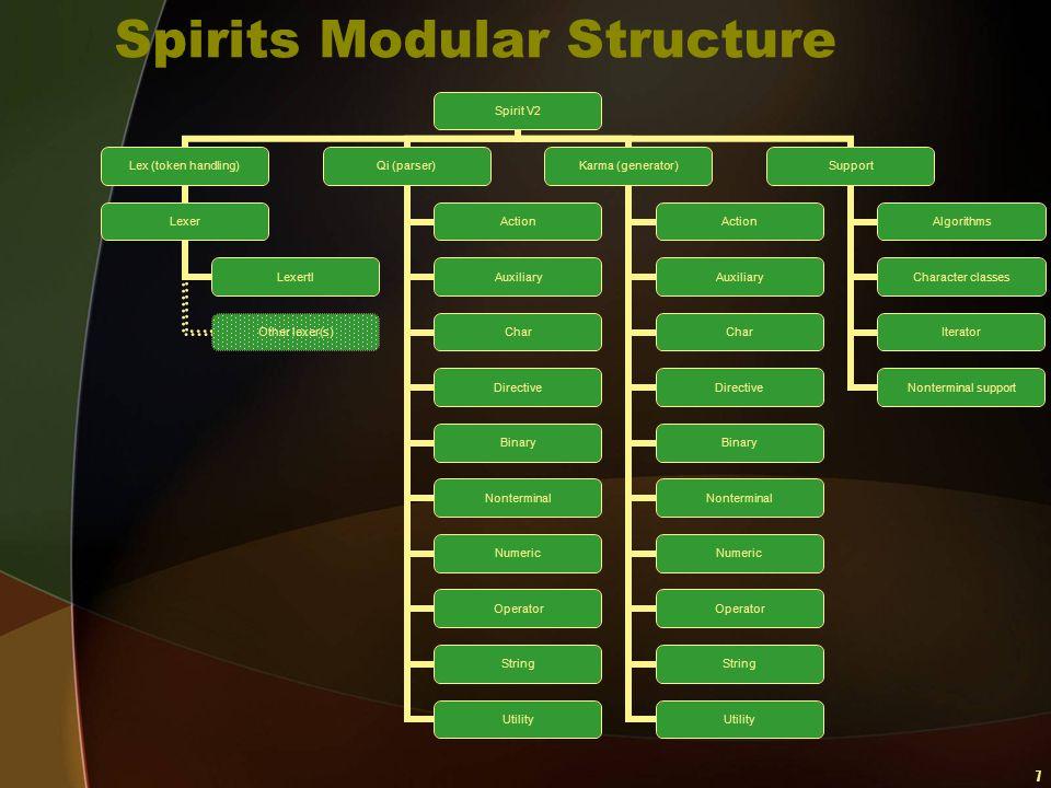 Spirits Modular Structure