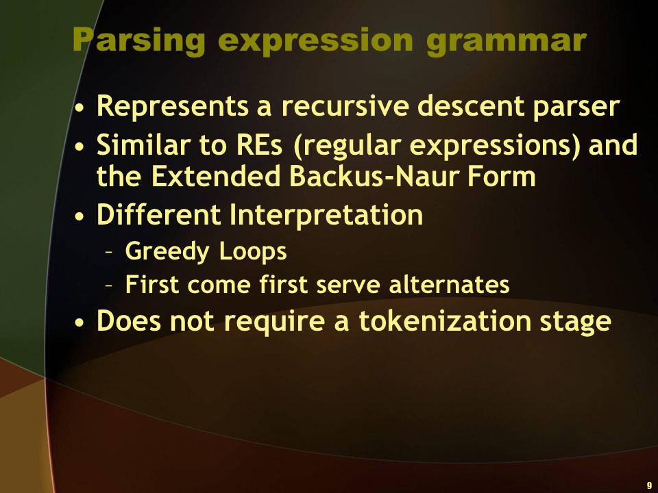 Parsing expression grammar