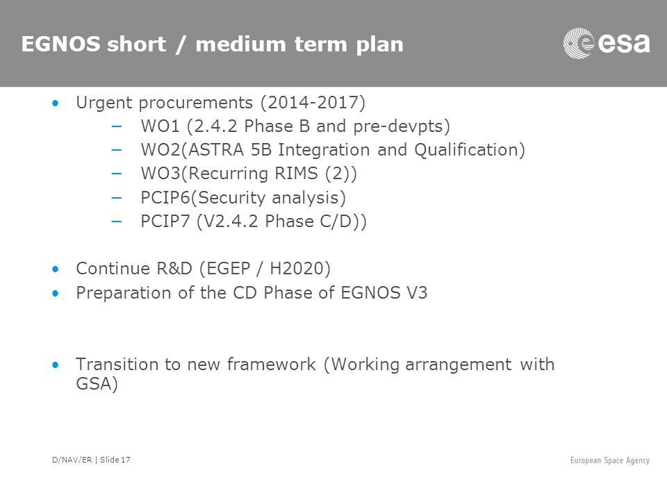 EGNOS short / medium term plan