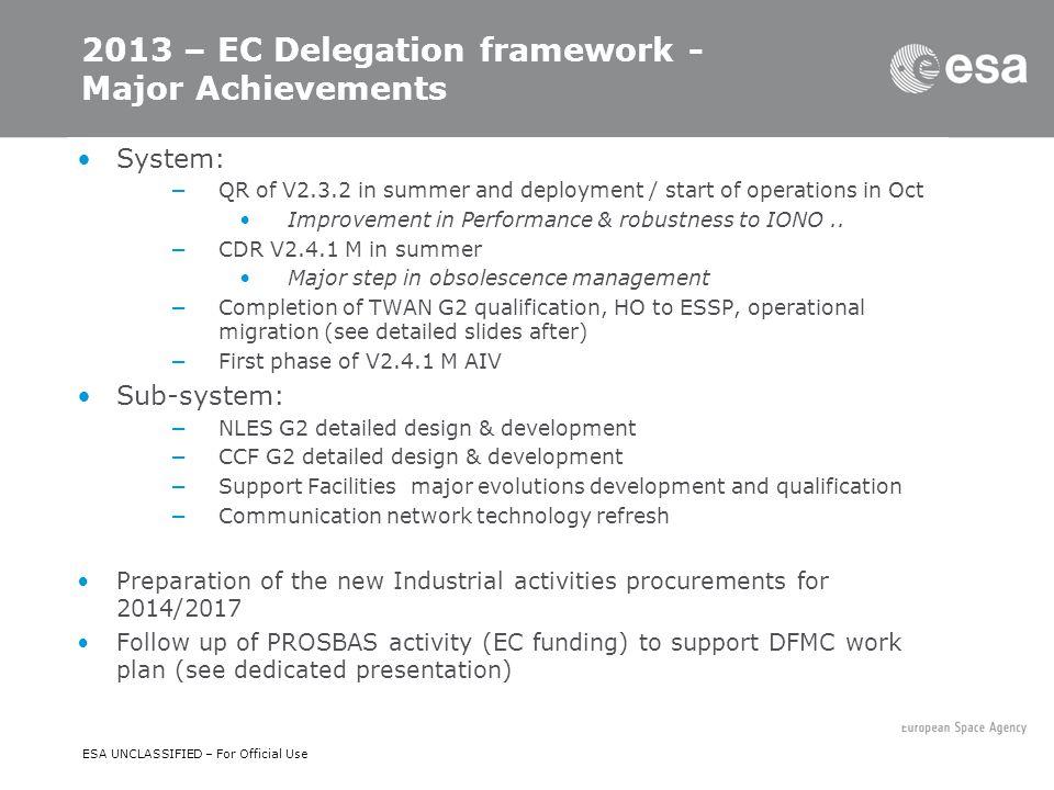 2013 – EC Delegation framework - Major Achievements