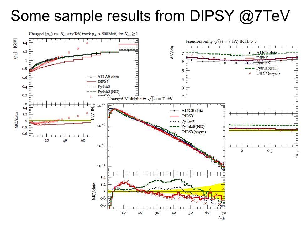 Some sample results from DIPSY @7TeV