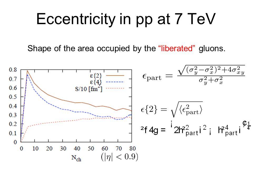 Eccentricity in pp at 7 TeV