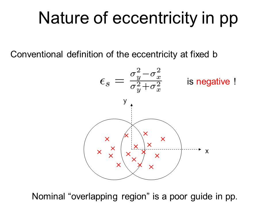 Nature of eccentricity in pp