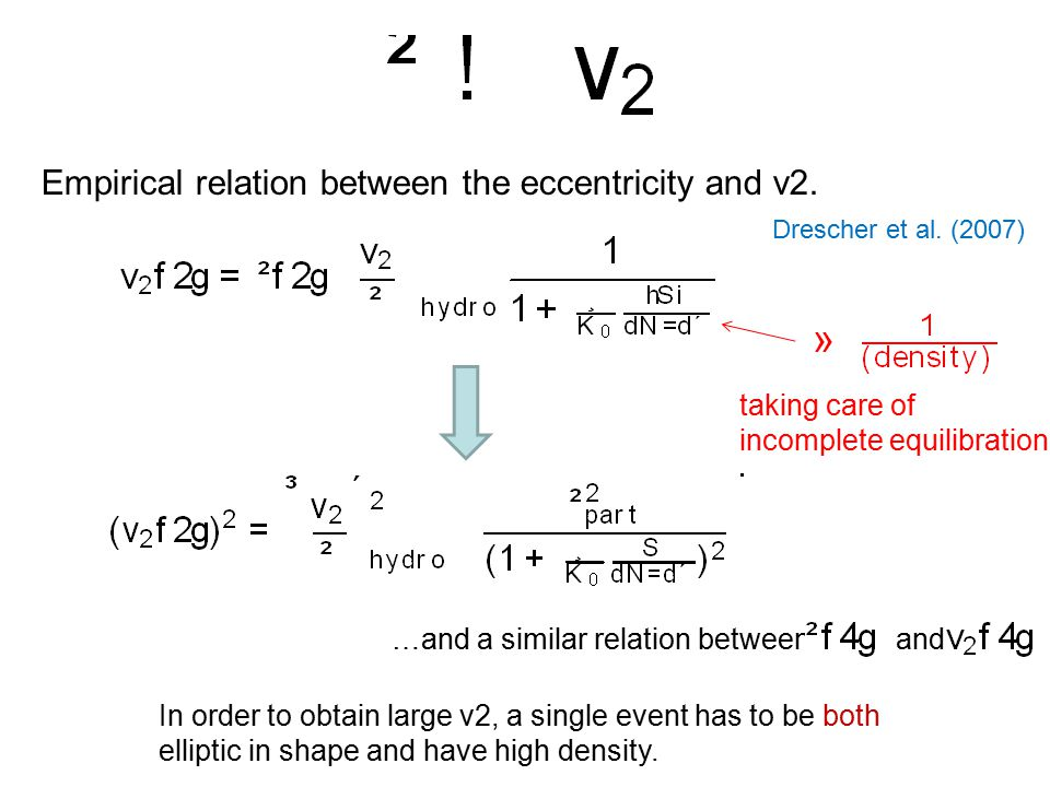 Empirical relation between the eccentricity and v2.