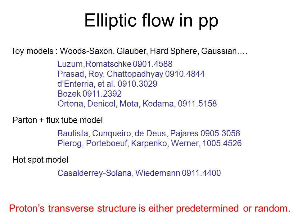 Elliptic flow in pp Toy models : Woods-Saxon, Glauber, Hard Sphere, Gaussian…. Luzum,Romatschke 0901.4588.