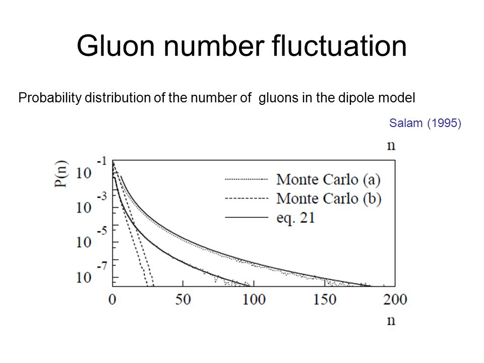 Gluon number fluctuation