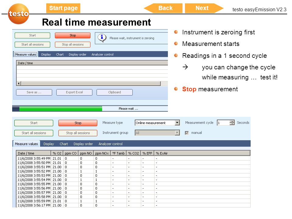 Real time measurement Instrument is zeroing first Measurement starts