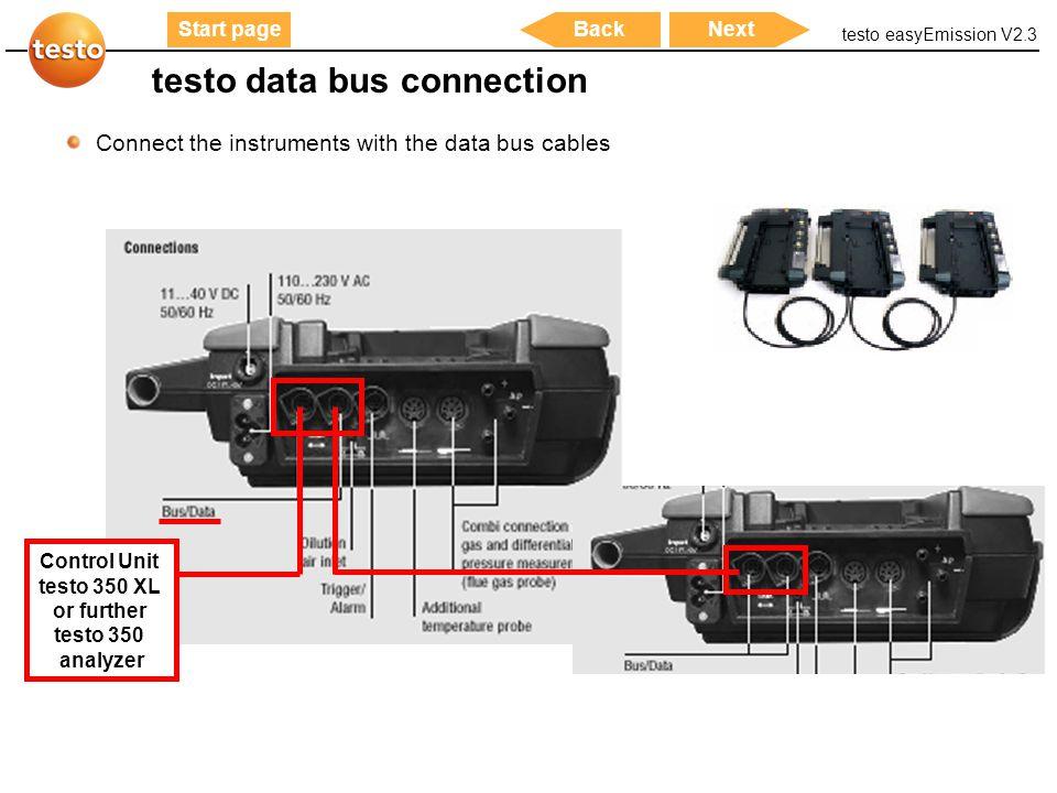 testo data bus connection