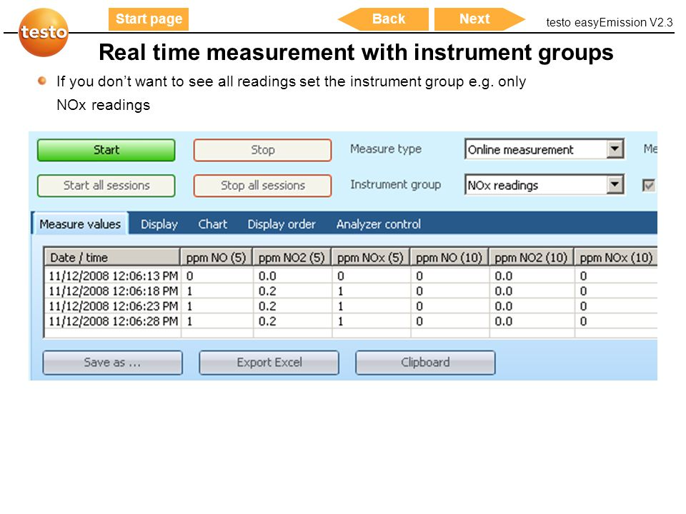 Real time measurement with instrument groups
